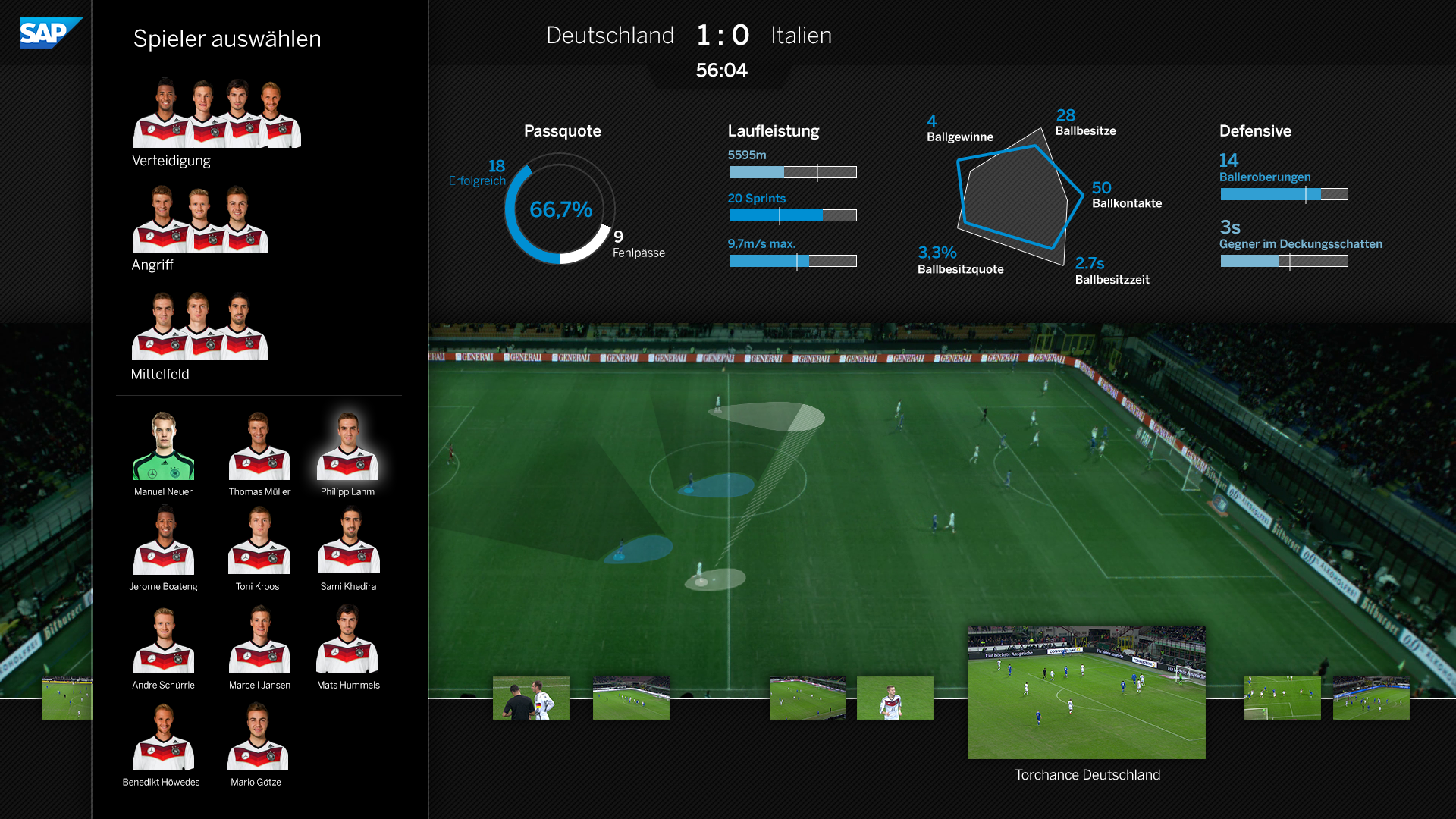 Fussball Analyse