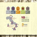 rapporto-ambientale-2020_page-0009
